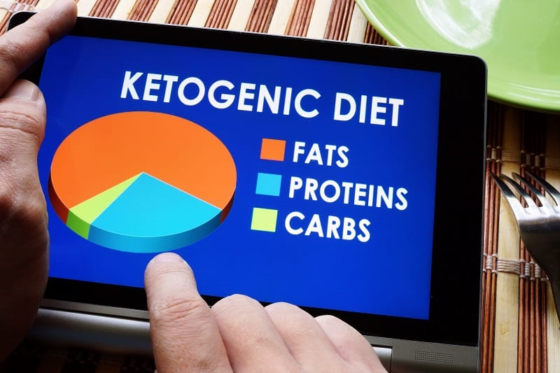 Health-Benefits-Of-A-Ketogenic-Diet