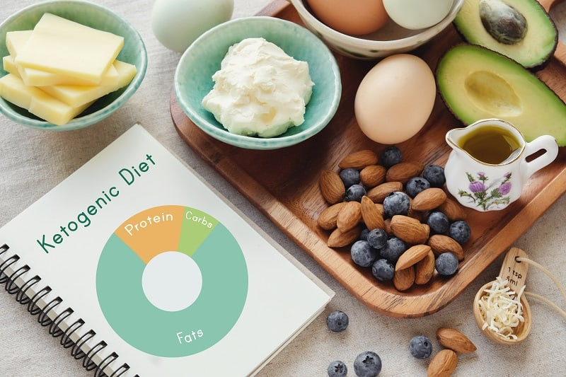 Ketogenic-Diet-And-How-Does-It-Work