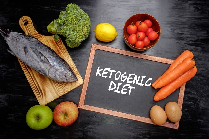 Everything You Need to Know About the Ketogenic Diet