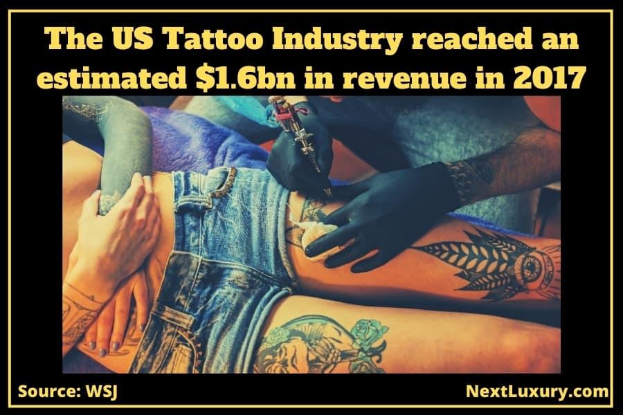Tattoo Industry