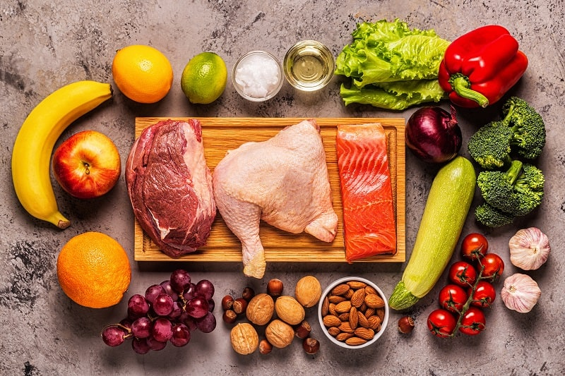What-Is-the-Paleo-Diet