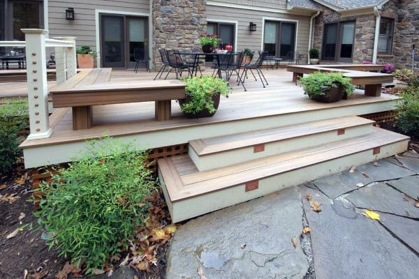 Deck Backyard Cost