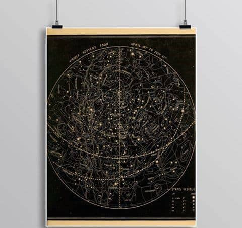 Constellations Bachelor Pad Decor Mens Printed Poster On Wall