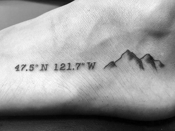 Coordinate Themed Tattoo Ideas