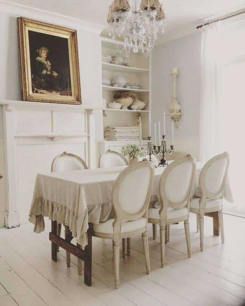 Dining French Country Decor