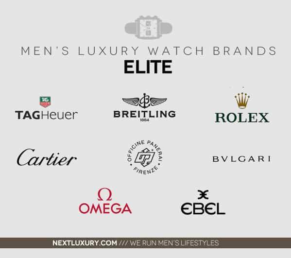 Elite Men's Watch Brands