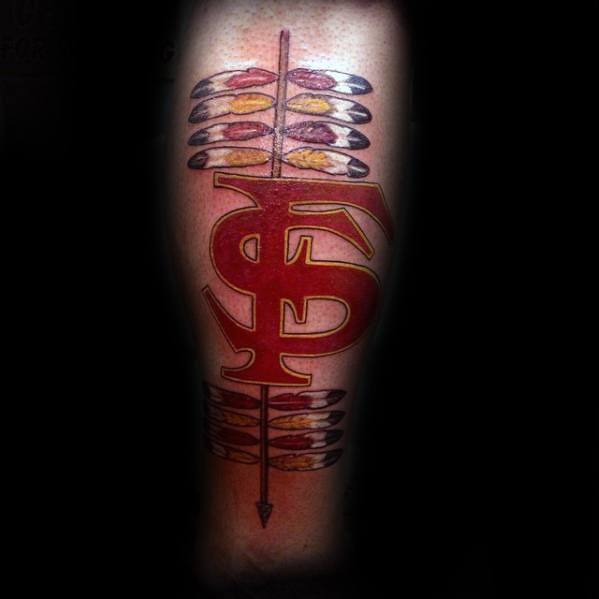 Football Innerforearm Fsu Male Tattoos