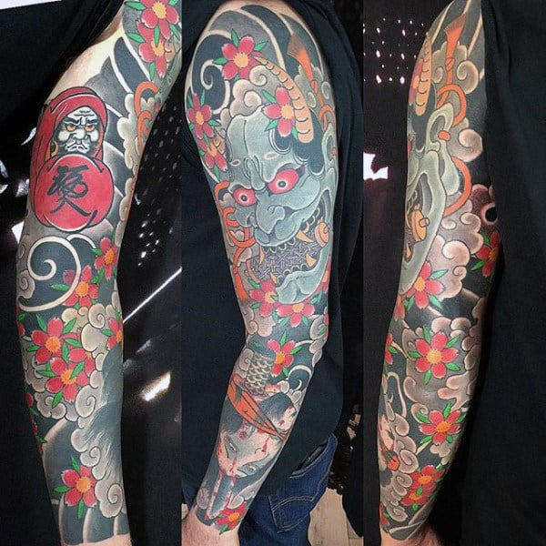 Full Sleeve Guys Hannya Mask Japanese Tattoo Ideas