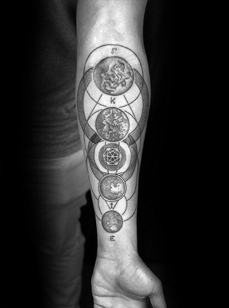Geometric Planets Inner Forearm Tattoo Designs For Guys