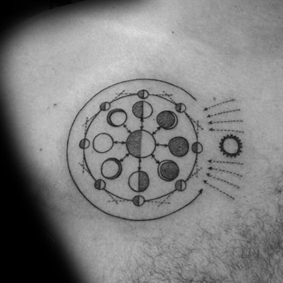 Guys Sun Wih Moon Phases Circle Upper Chest Tattoo