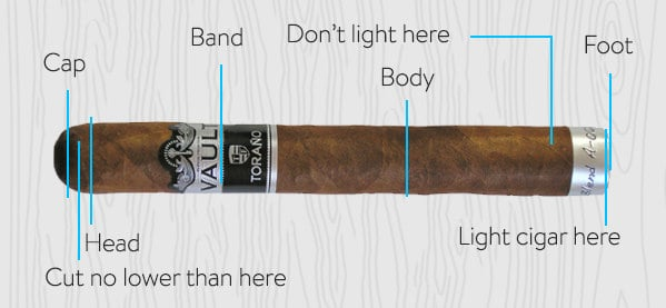 How To Light A Cigar Before Smoking