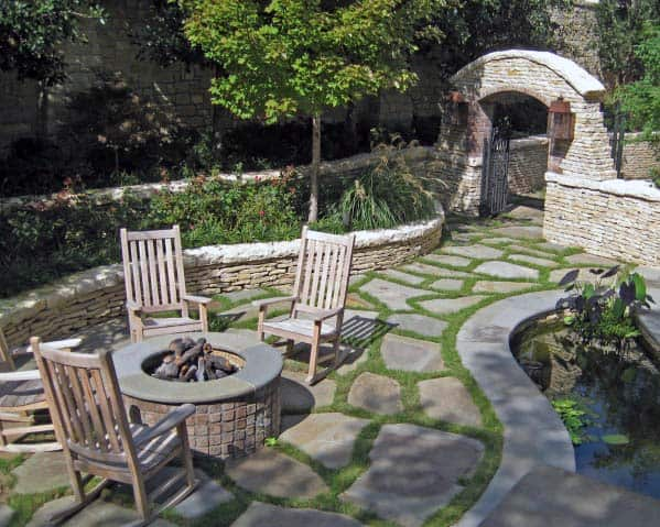 Idea Inspiration Fire Pit Landscaping Designs