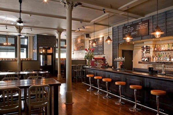 Industrial Home Bar Design
