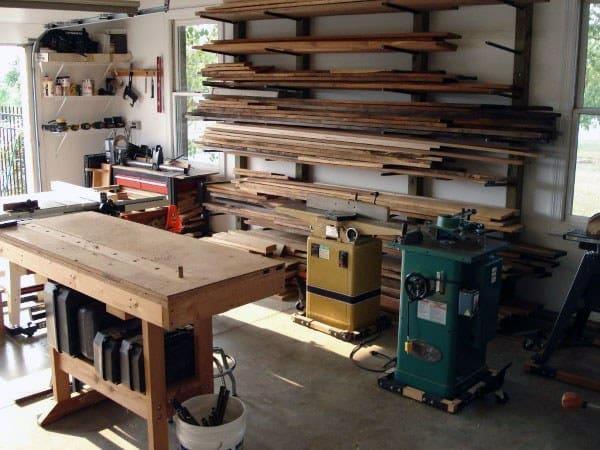 Manly Workshop Ideas