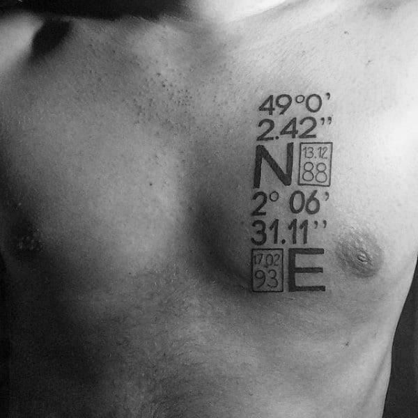 Mens Tattoo Designs Coordinate Themed