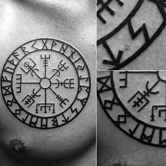 Sick Guys Simple Compass Themed Tattoos