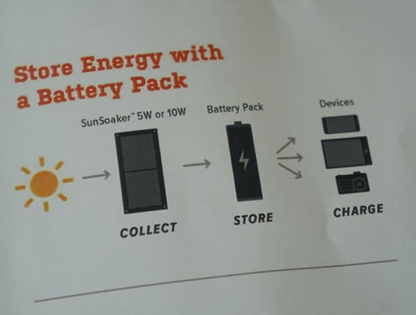 Storing Solar Energy With A Battery Pack Sunsoaker