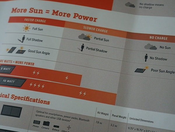Sunsoaker Solar Sun Power Details