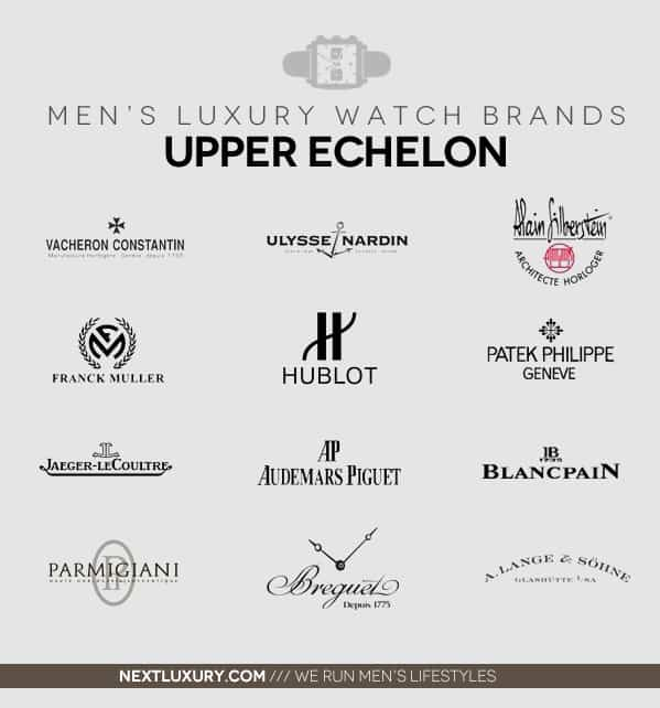 Upper Echelon Luxury Watches
