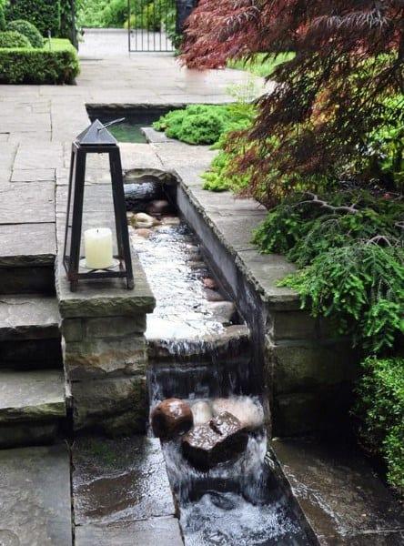 Waterfalls In Backyard Ponds