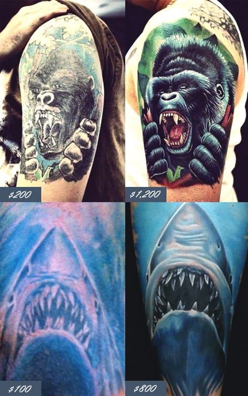 Why Tattoo Prices And Cost Matters