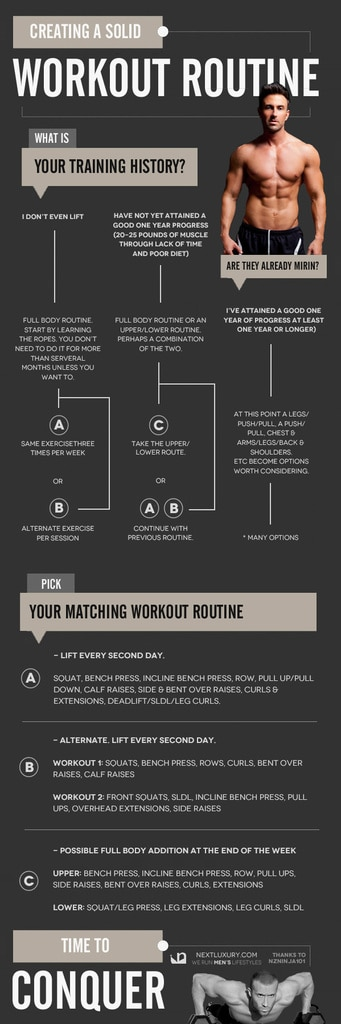 Workout Routines For Men Part One