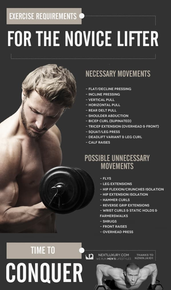 Workout Routines For Men Part Two